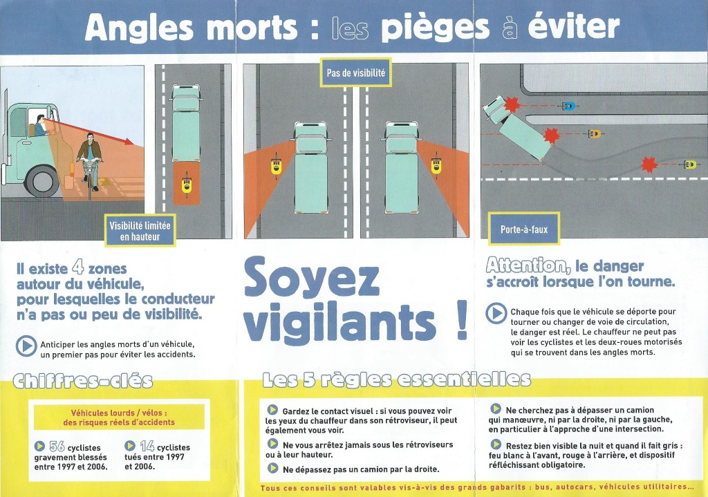 angles morts pieges a eviter